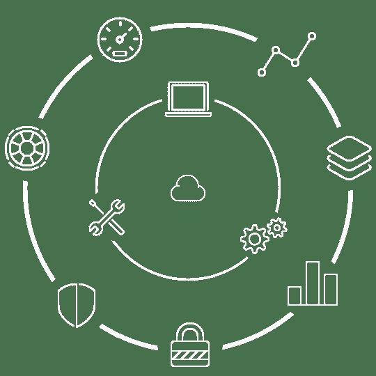 копирайтинг преводи Сайтмар услуги текст, Копирайтинг и преводи, Изработка на сайт, банери и страници в социални мрежи
